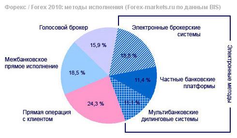 Рынку forex dax trading hours